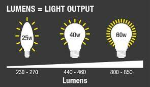 lumens-reviews